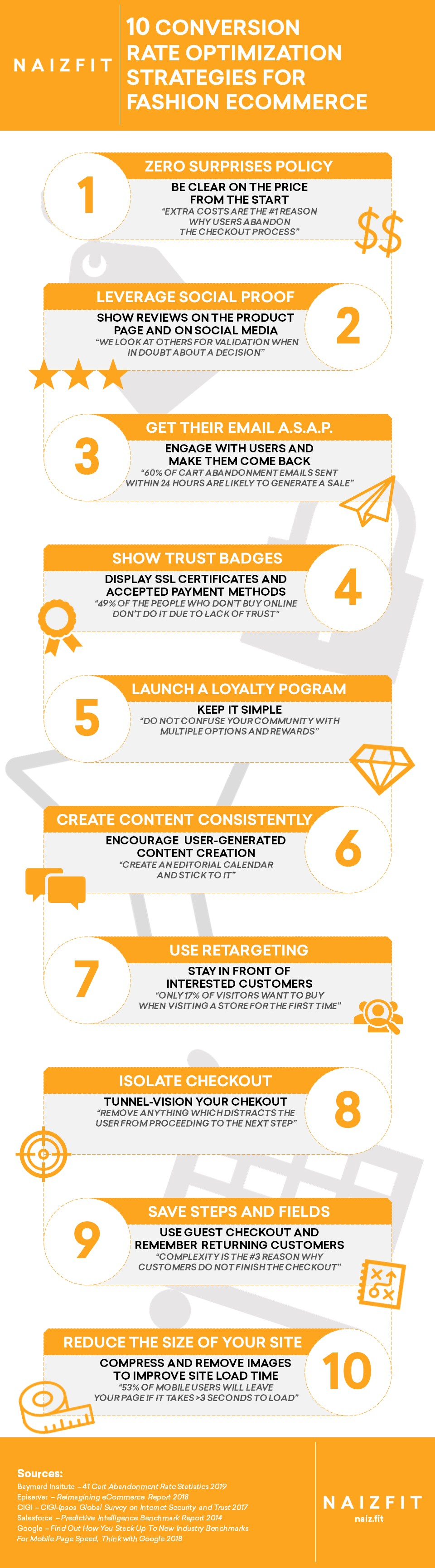 Infographic describing 10 conversion rate optimization strategies for fashion ecommerce